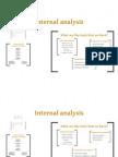 S5-6 Internal Analysis