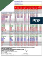 Hpcl Price List 16-3-2014