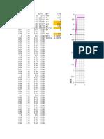 Spectre Normalizate Inelastice 2006