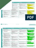 literacy indicators yrs3-6 highlighted