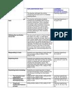 unit outline table