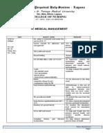 Medical Management for Sepsis Neonatorum