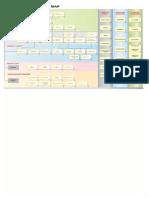 Bottler Process Map.pdf