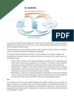 materiaa.pdf