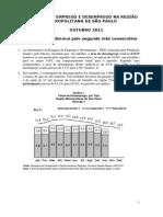 Desemprego Em Sp2010