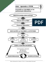 Educacion en Valores Recursos Esquemas