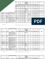 SAP Document Type ListingSAP Document Type Listing