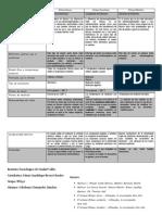 Cuadro Comparativo de Propiedades de Los Enlaces Quimicos