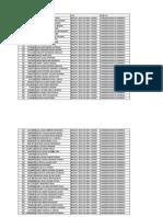 Listado Opcionados ECACEN Profesional 2014 - II