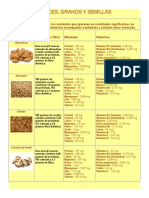 Nueces Granos y Semillas (1)