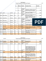 Finish Carpentry-Cabinetry Bids - Breakdown for Subs