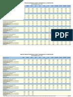 IPCO-INDICES+DE+COMBUSTIBLES+(RECOMENDACION+CONTRALORIA)_03_12