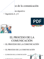 Proceso de Comunicación