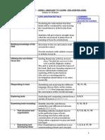 edla unit sheet