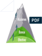 Finanzas-Corporativas (Carballo Uriel One)