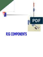 Rig Components.pdf