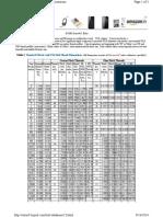 Bolt Shank Geometric Formulas