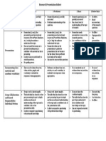 research presentation rubric