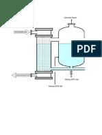 Process Steam Generation