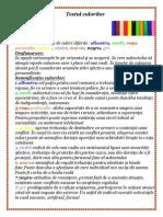 0 Portofoliul Evaluare Culorile