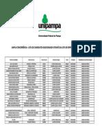 Ampla Concorrência - Lista de Candidatos Selecionados Através Da Lista de Espera - Sisu Unipampa 2013