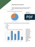 College Magazine Survey Results2