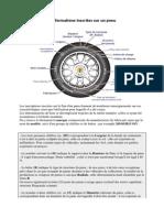 decrypter-les-pneus.pdf