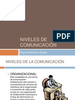 _NIVELES DE COMUNICACI€¢Ã'³N