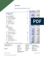 TCS Balance Sheet