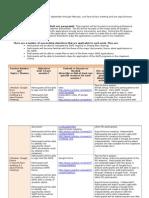 curra online facilitation plan