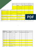 Test cases MM Complete Flow.xls