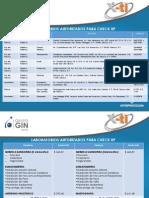 Sucursales Laboratorios Para Check Up 2014 y Costos Preferenciales