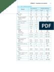 Páginas desdemecanicademateriales7maedicin-jamesm-140115162643-phpapp01.pdf