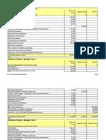 reaction budget sheet