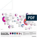 Global Map of Social Web Involvement - Global Web Index 2009