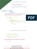 2.- Resumen de las metodologías del I.A.docx