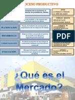 17 Mercado