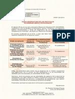 Nueva Modificatoria Protocolos Exám. Méd. Ocup. - 2014