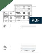 Hoja de Excel Ganacafe Pequeños