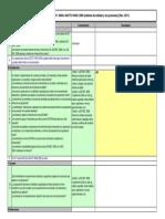 Checklist.ISO.9001.2008.TS2009_2011.pdf