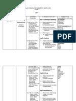 English Weekly Scheme of Work KSSR Year 2 (SowannAdikCikikan)