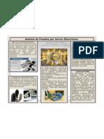 poster fraude por correo electronico
