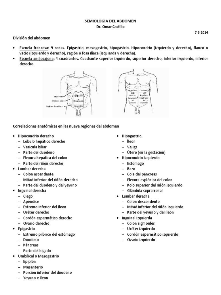 1. Semiología Del Abdomen (Completo)