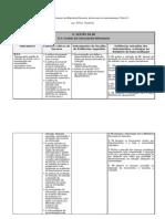 Tabela D3(8 Dez)