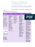 Tabla_Comparativa_BD.docx