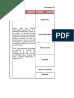 Actividad 2 Sistema de Informacion