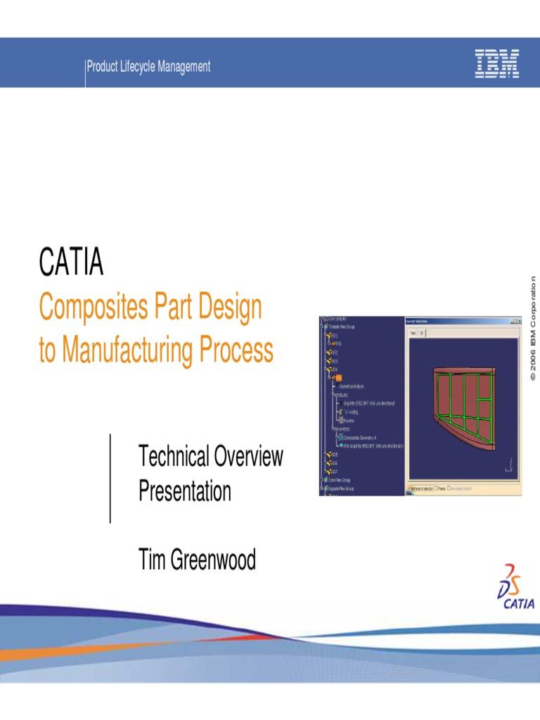 Catia Composites Part Design presentation   Product Lifecycle   Composite  Material