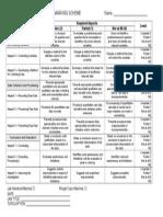 PSOW Marking Sheet