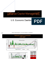 Defiance Capital Management - US Eco Dashboard