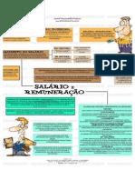 Compilação Direito do Trabalho Brasileiro.pdf